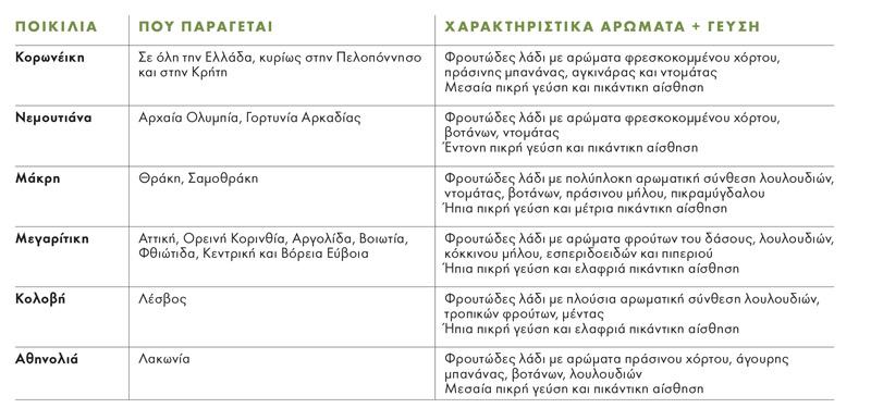 koroneiki-sti-choriatiki-megaritiki-sto-psari2
